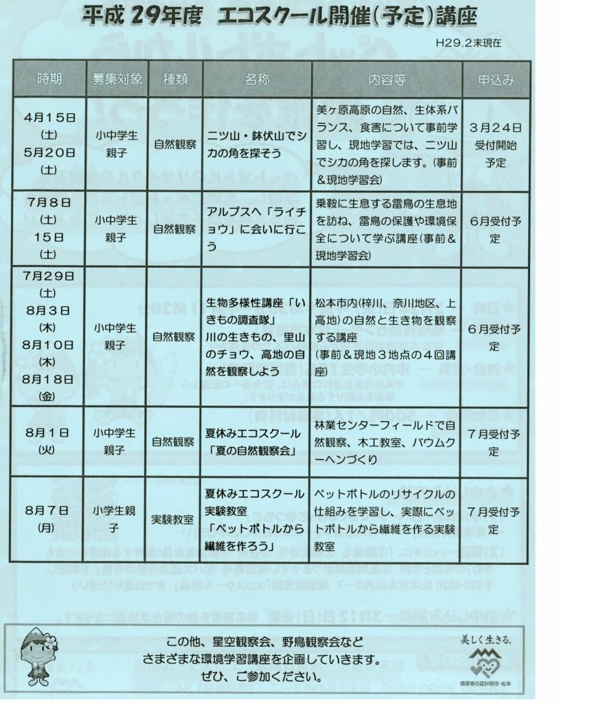 平成29年度エコスクール開催(予定)講座